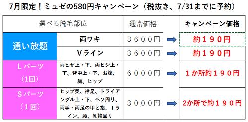7月ミュゼのキャンペーン価格表